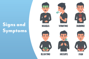 gastro signs and symptoms